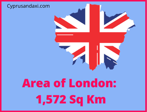 Area of London compared to Wales