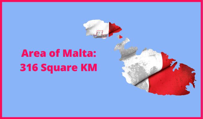 Area of Malta compared to Luxembourg