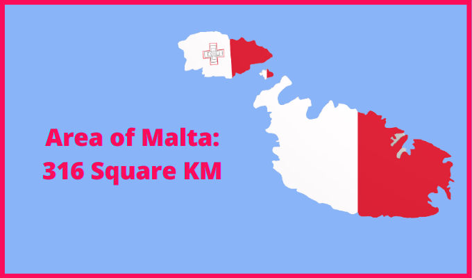 Area of Malta compared to New Jersey