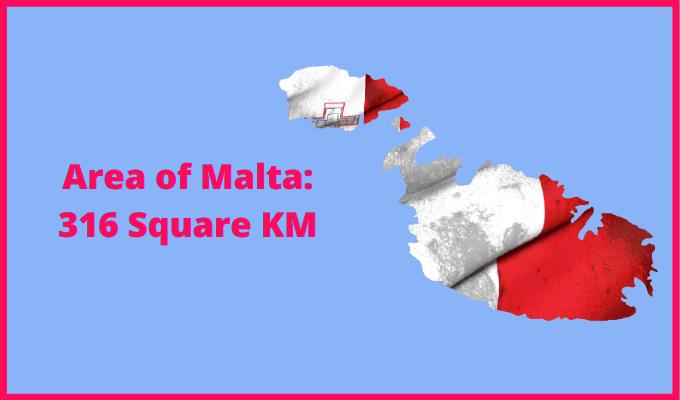Area of Malta compared to Santorini