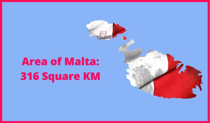 Area of Malta compared to Victoria Australia