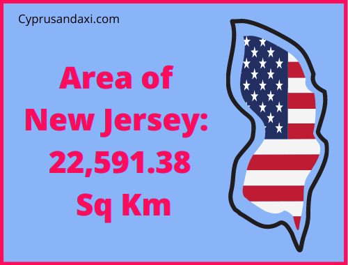 Area of New Jersey compared to Malta