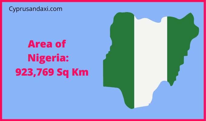 Area of Nigeria compared to the UK