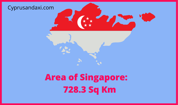 Area of Singapore compared to the UK