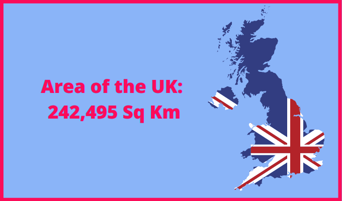 Area of the UK compared to Bulgaria