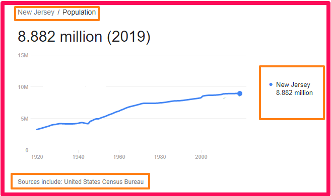 Population of New Jersey compared to England