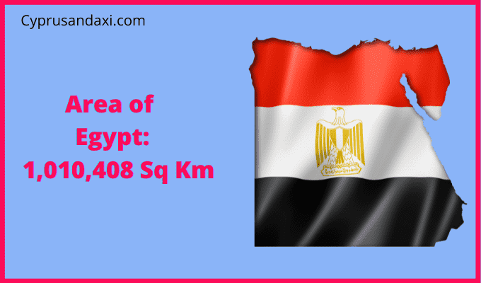 Area of Egypt compared to France
