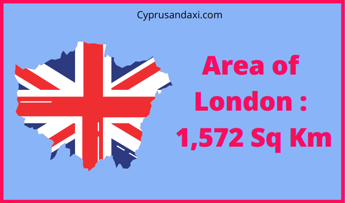 Area of London compared to Spain