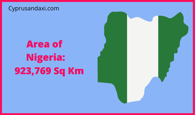 Area of Nigeria compared to Spain