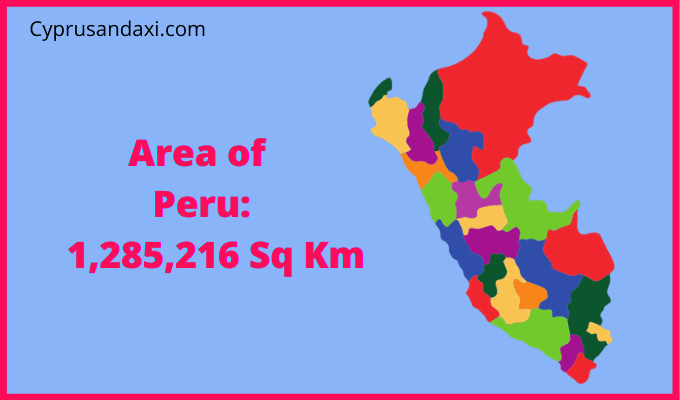 Area of Peru compared to Spain