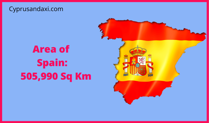 Area of Spain compared to China