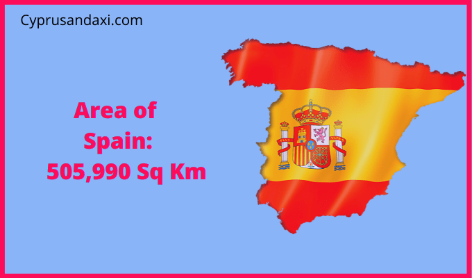 Area of Spain compared to Italy