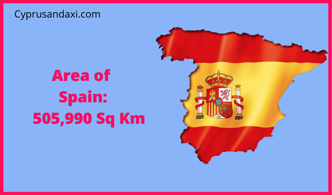 Area of Spain compared to the Republic of Ireland