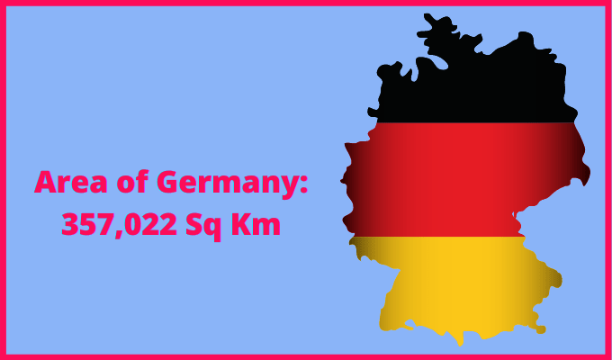 Area of Germany compared to France